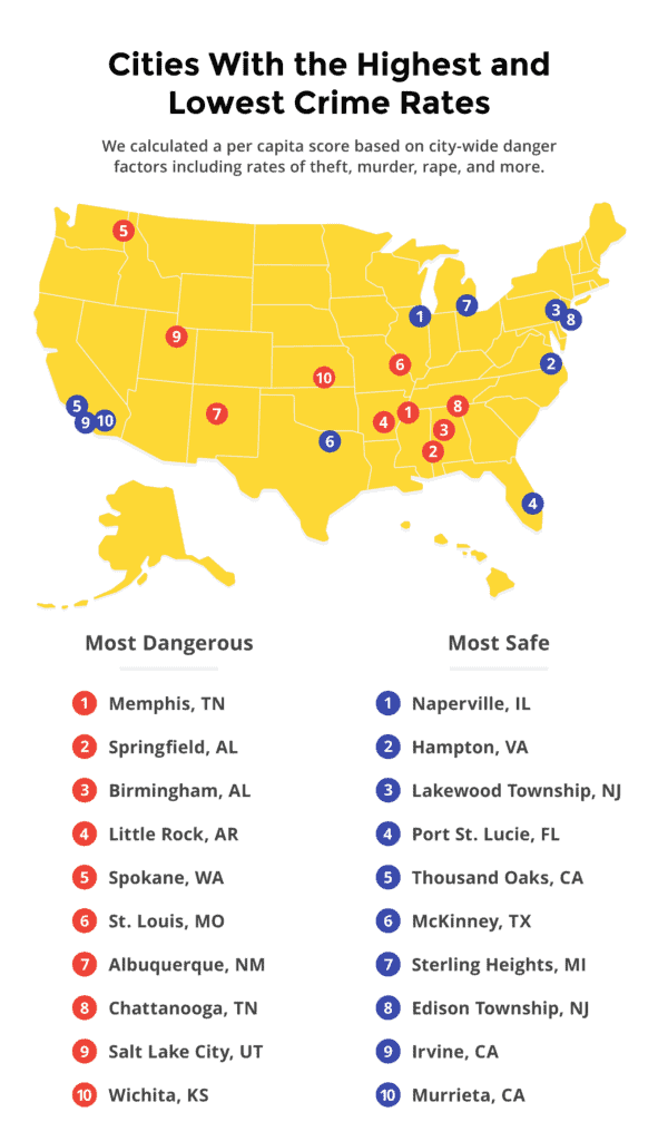 Cities with the highest and lowest crime rates