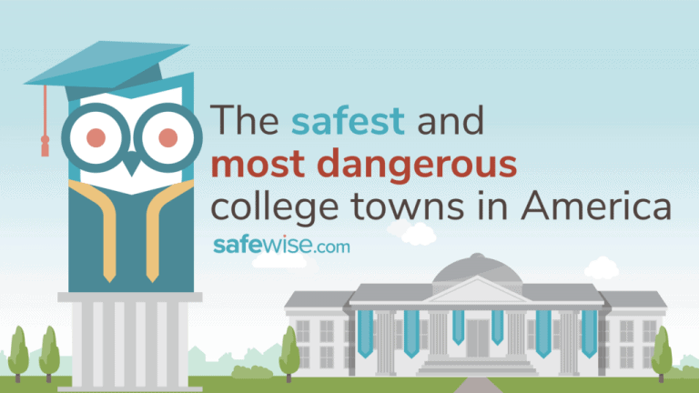 The 50 Safest College Towns in America of 2020