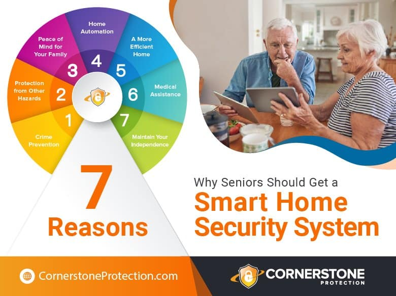 7 Reasons to Get Home Security Systems for Seniors Security