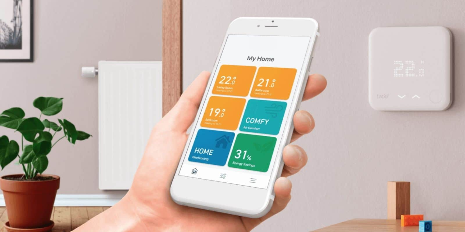 smart thermostat security alarm systems for business cornerstone protection
