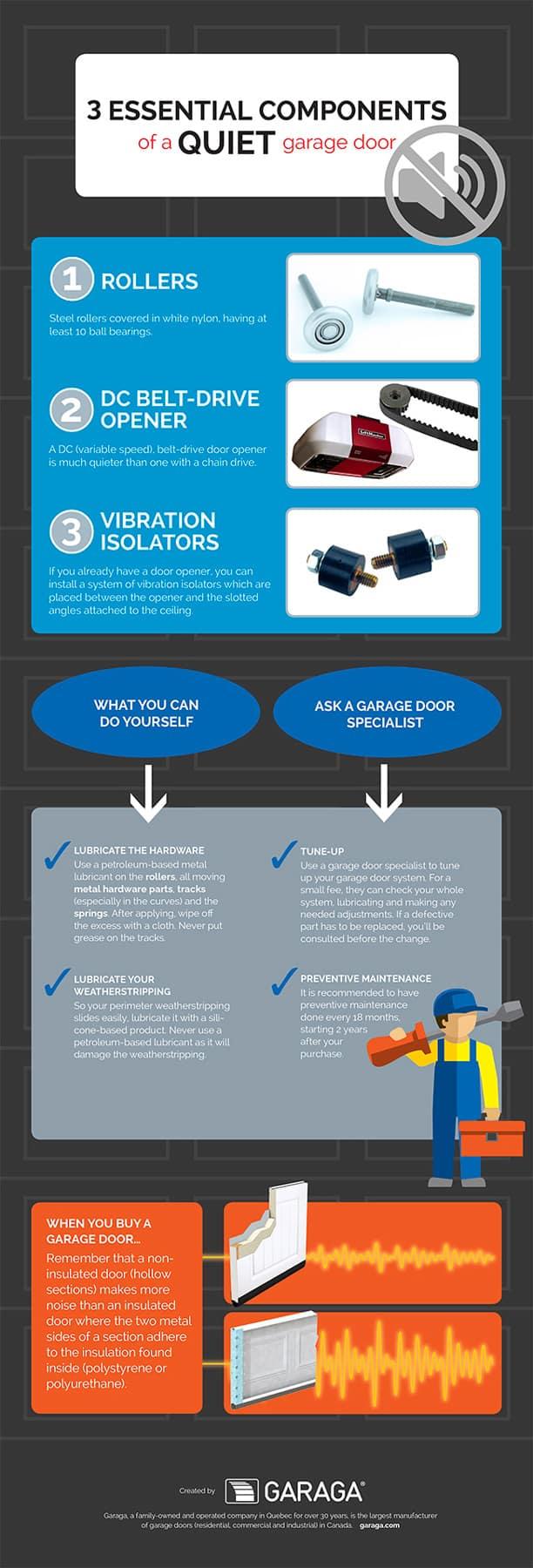 Noisy Garage Door? Here's what to do