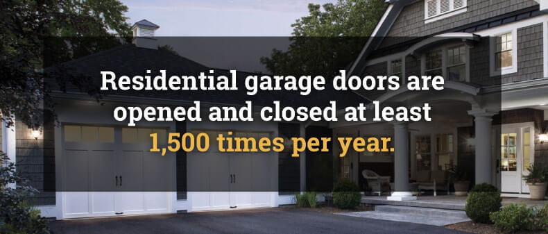 Everything to Know About Garage Door Openers