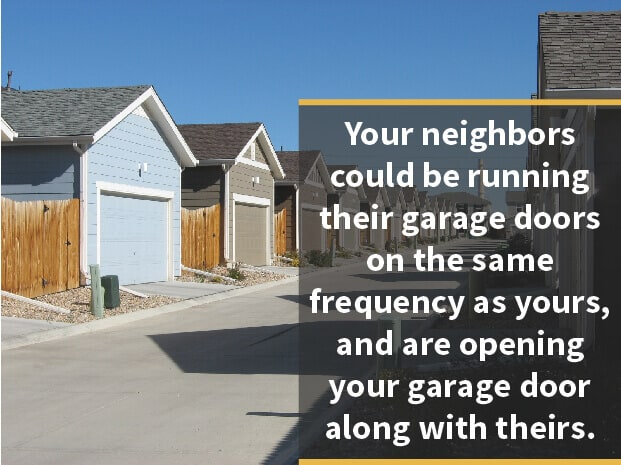 Your neighbors could be running their garage doors on the same frequency as yours, and are opening your garage door along with theirs.