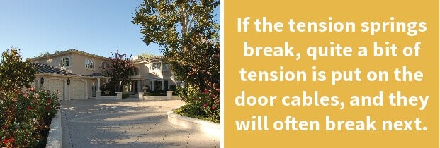 If the tension springs break, quite a bit of tension is put on the door cables, and they will often break next.